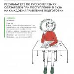 Russkiy_yazyk-2018-1
