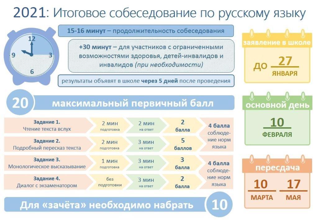 Итоговое_собеседование_в_9_классе_2021